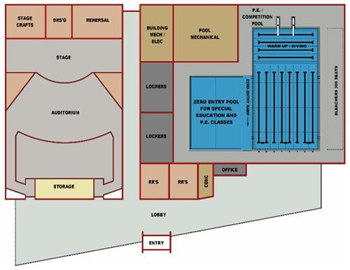 Proposed schematic of the auditorium/indoor pool facility